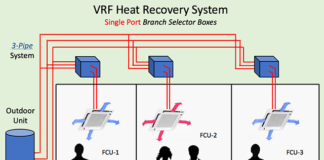 VRF Heat Recovery - Single Port Branch Selector Box