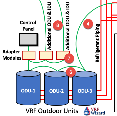 VRF System Control Wiring | VRF Wizard | Variable ... on