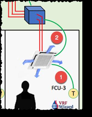 VRF VRV System Control Wiring - Branch Selector Box