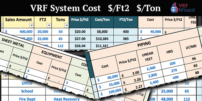 VRF System Cost | VRF Wizard | Variable Refrigerant Flow Air