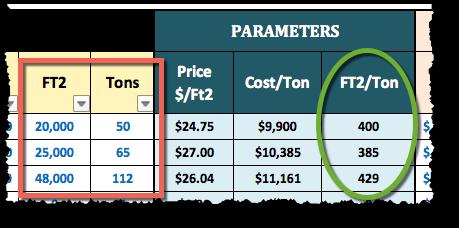 VRF System Cost - Engineering Parameter