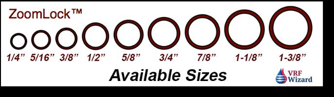 ZoomLock Fitting Sizes