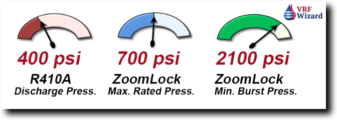 ZoomLock Pressure Rating