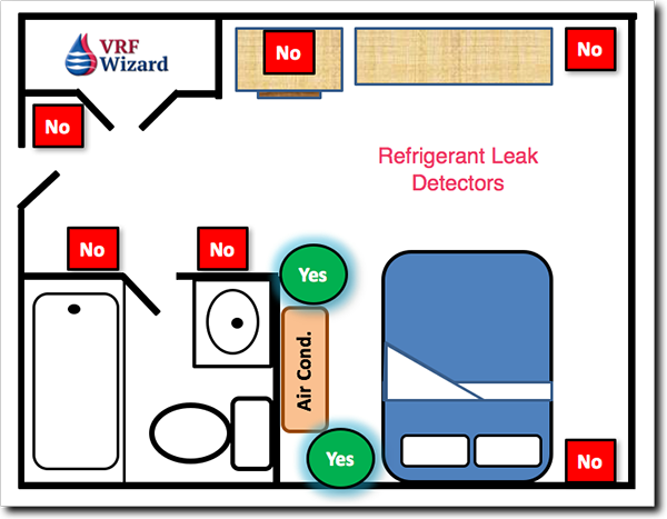 Refrigerant Leak Detector Approved Locations - Bacharach