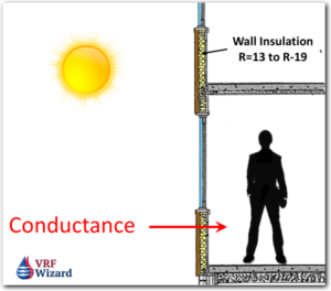 Calculating Cooling Load | VRF Wizard | Variable Refrigerant Flow