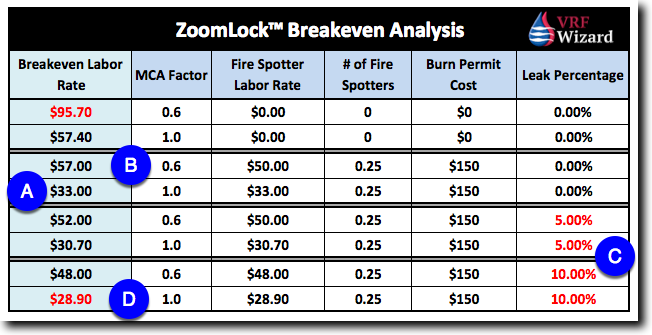ZoomLock Calculator Review