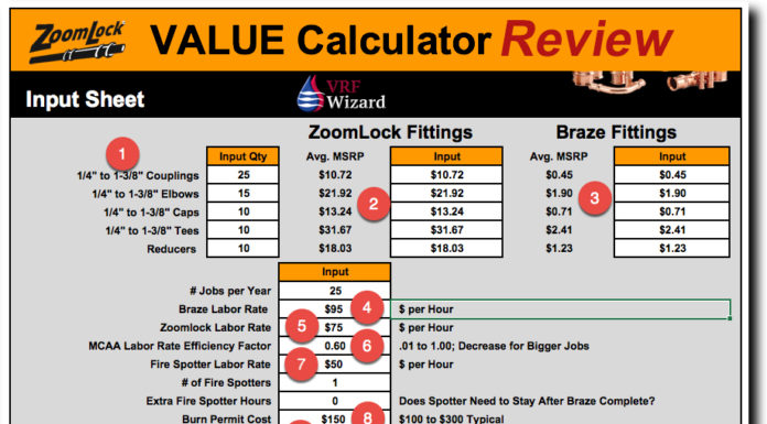 ZoomLock Value Calculator Review