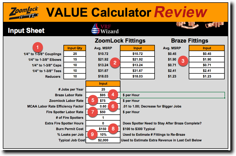 Zoomlock Value Calculator Review Vrf Wizard Variable