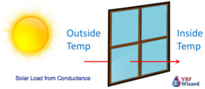 Calculating Cooling Load | VRF Wizard | Variable Refrigerant