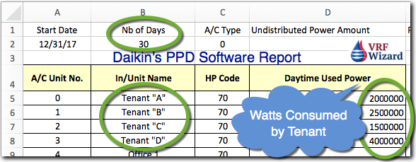 Daikin PPD Software Report