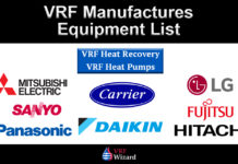VRF Manufactures List