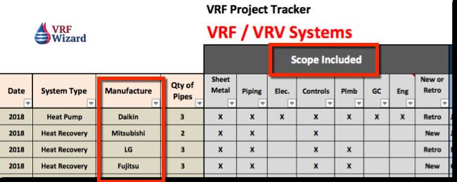 VRF Scope