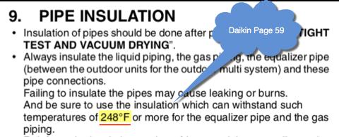 Daikin Refrigerant Piping Insulation Temp Rating