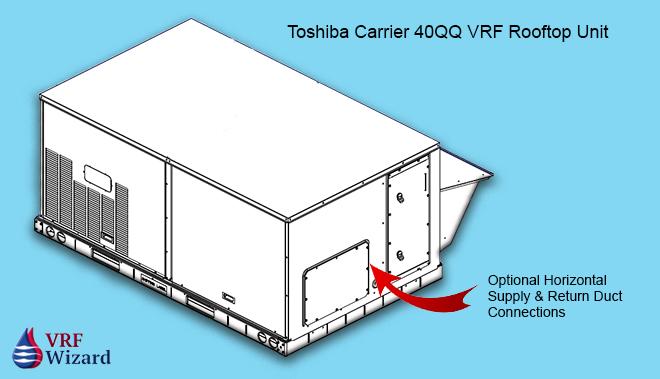 Carrier 40QQ VRF Rooftop Unit