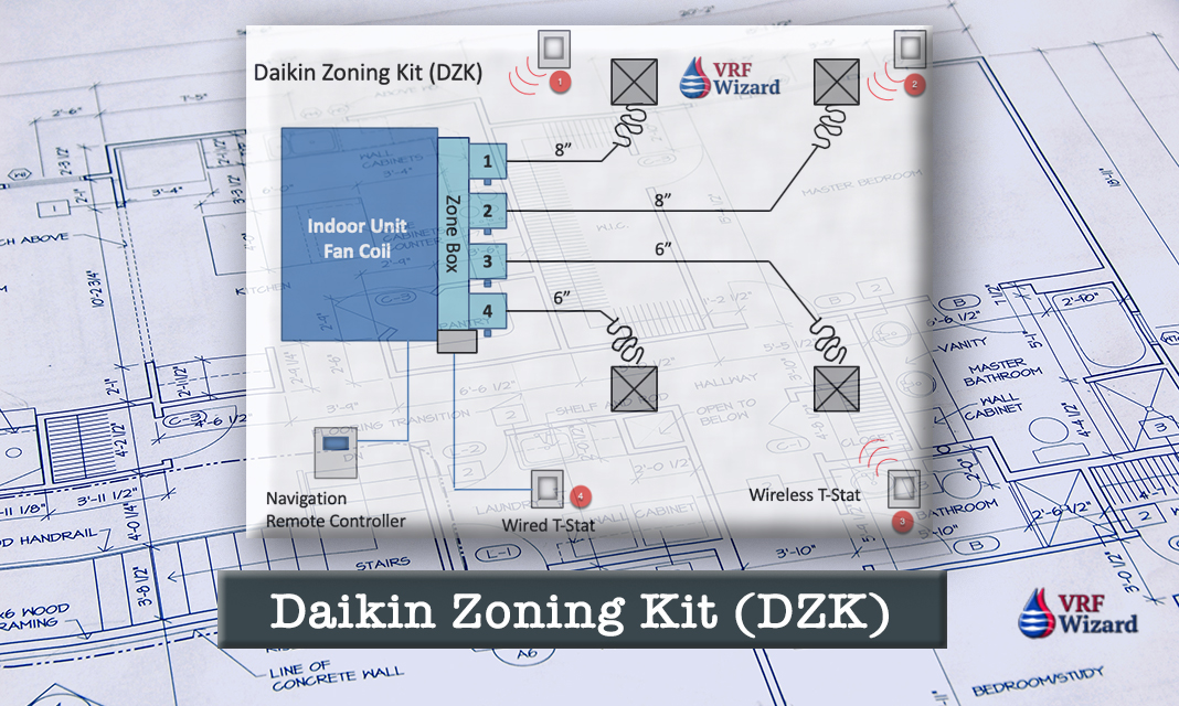 Daikin Zoning Kit Dzk Vrf Wizard Variable Refrigerant